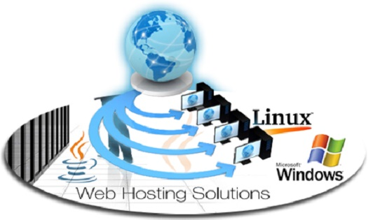 Сравниваем хостинг Unix с хостингом Windows